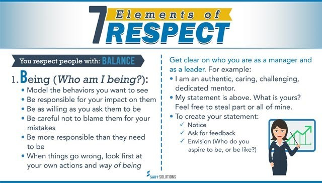 7 Elements of respect